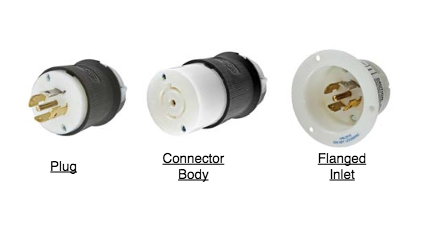 connector types 2